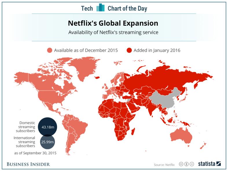 Netflix Around the World